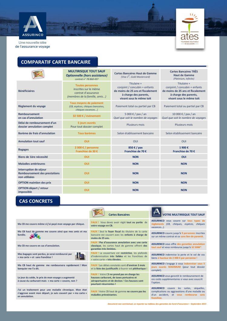 Assurance CB - Image comparative